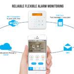 Burglar Alarm Systems